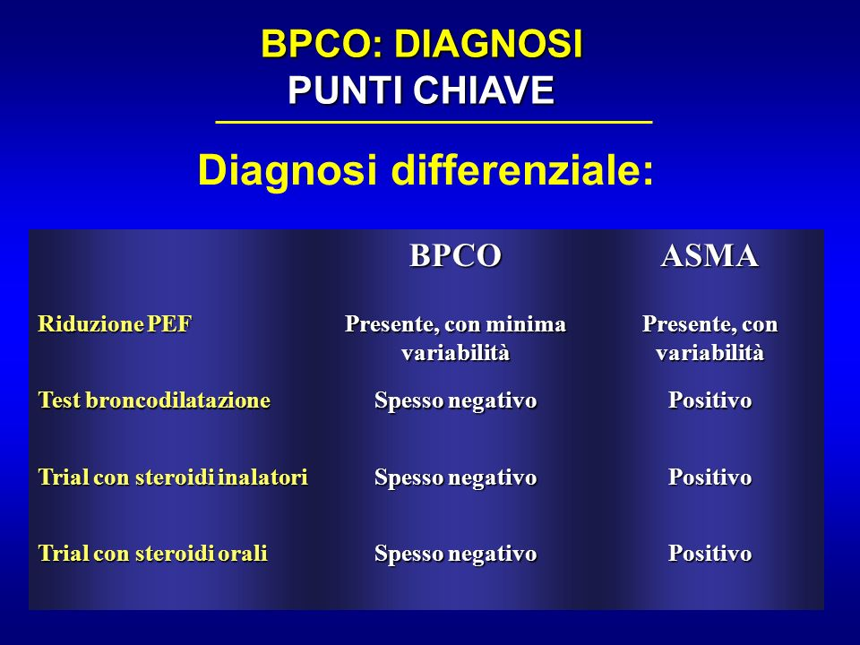 Diagnosi differenziale: