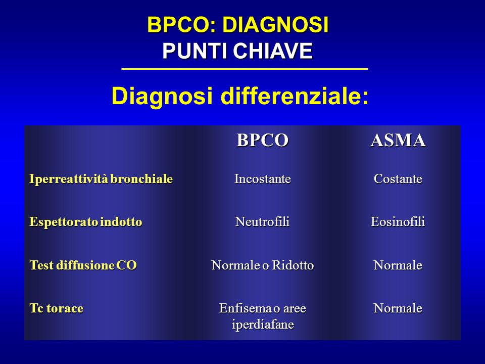 BPCO: DIAGNOSI PUNTI CHIAVE Diagnosi differenziale: