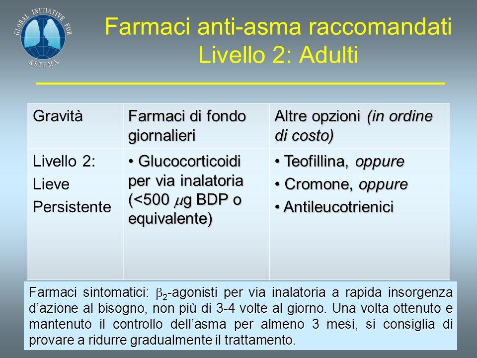Farmaci anti-asma raccomandati Livello 2: Adulti