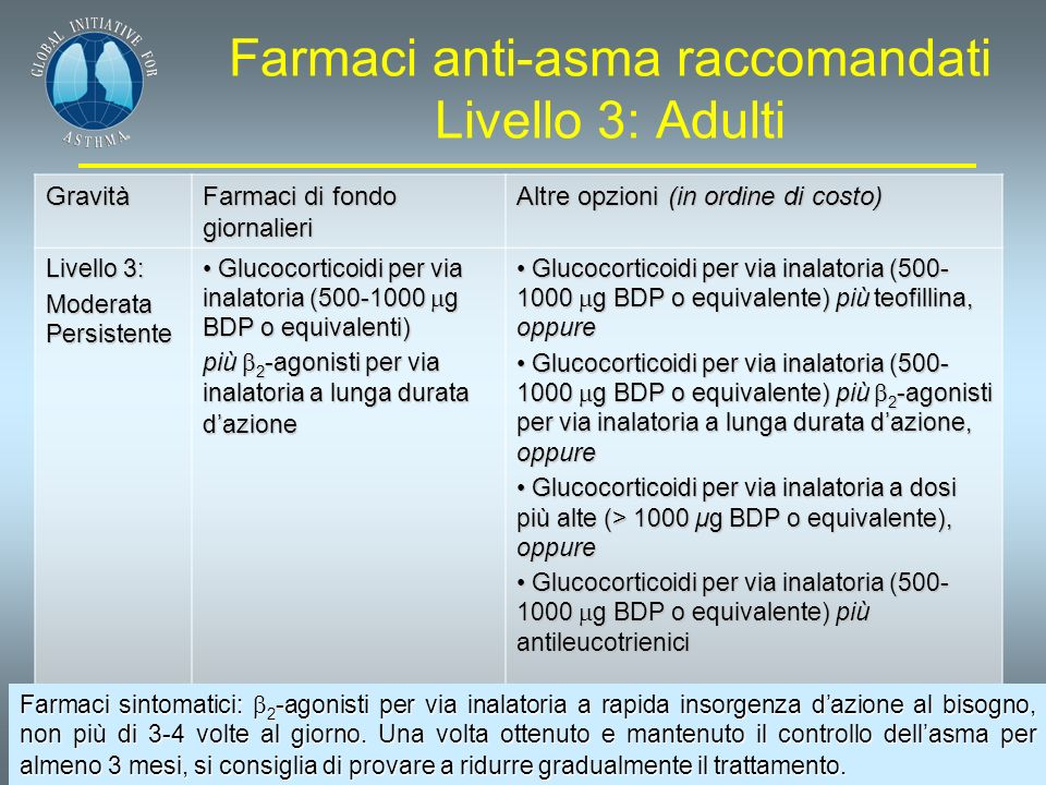 Farmaci anti-asma raccomandati Livello 3: Adulti