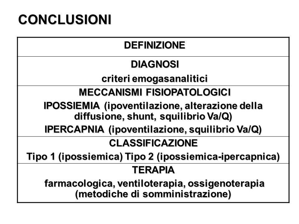 CONCLUSIONI DEFINIZIONE DIAGNOSI criteri emogasanalitici