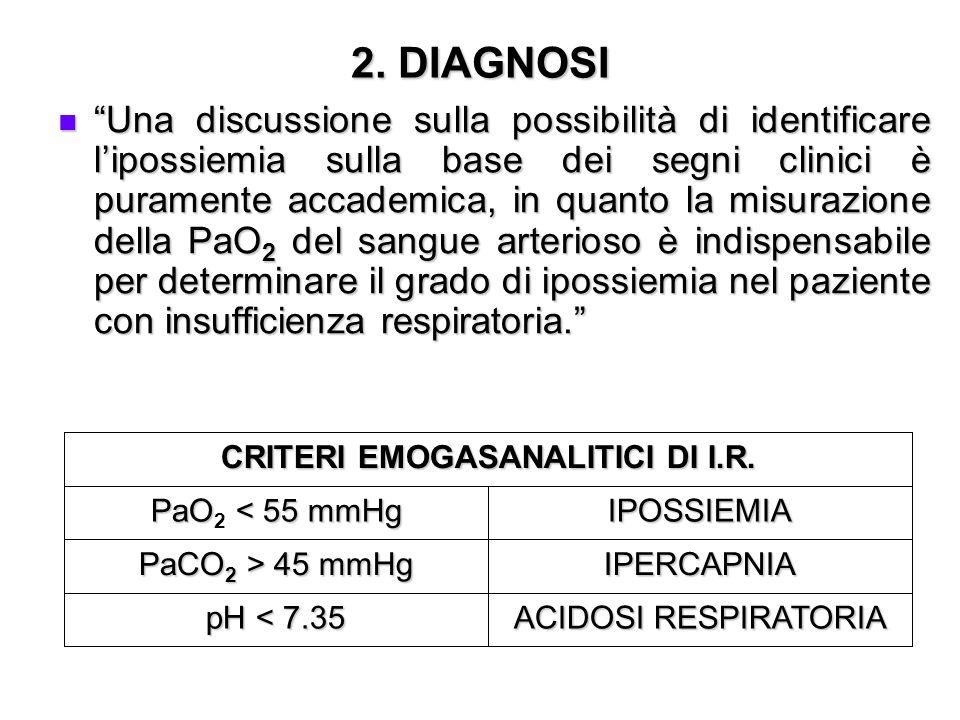 CRITERI EMOGASANALITICI DI I.R.
