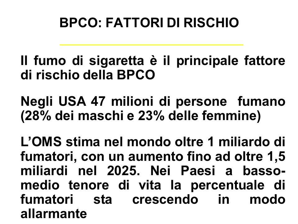 BPCO: FATTORI DI RISCHIO