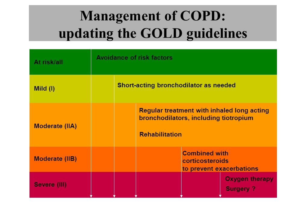 Management of COPD: updating the GOLD guidelines
