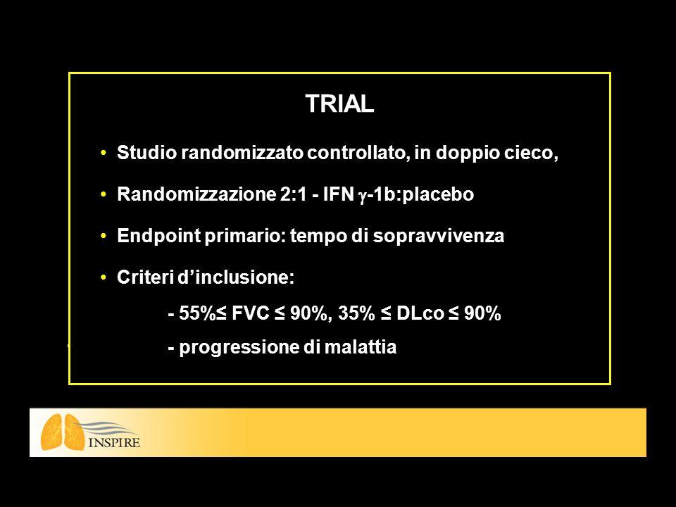 TRIAL Studio randomizzato controllato, in doppio cieco, Randomizzazione 2:1 - IFN -1b:placebo. Endpoint primario: tempo di sopravvivenza.