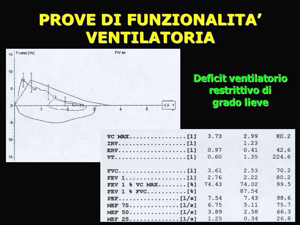 PROVE DI FUNZIONALITA' VENTILATORIA