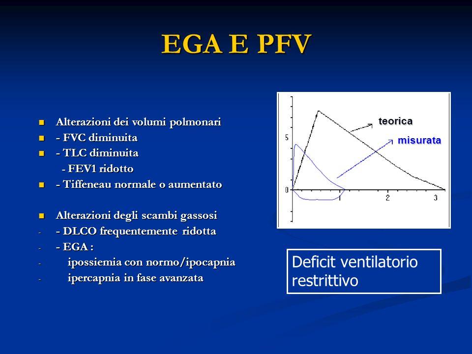 EGA E PFV Deficit ventilatorio restrittivo