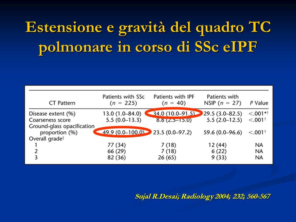 Estensione e gravità del quadro TC polmonare in corso di SSc eIPF