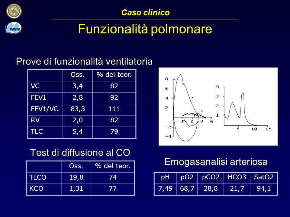 Funzionalità polmonare
