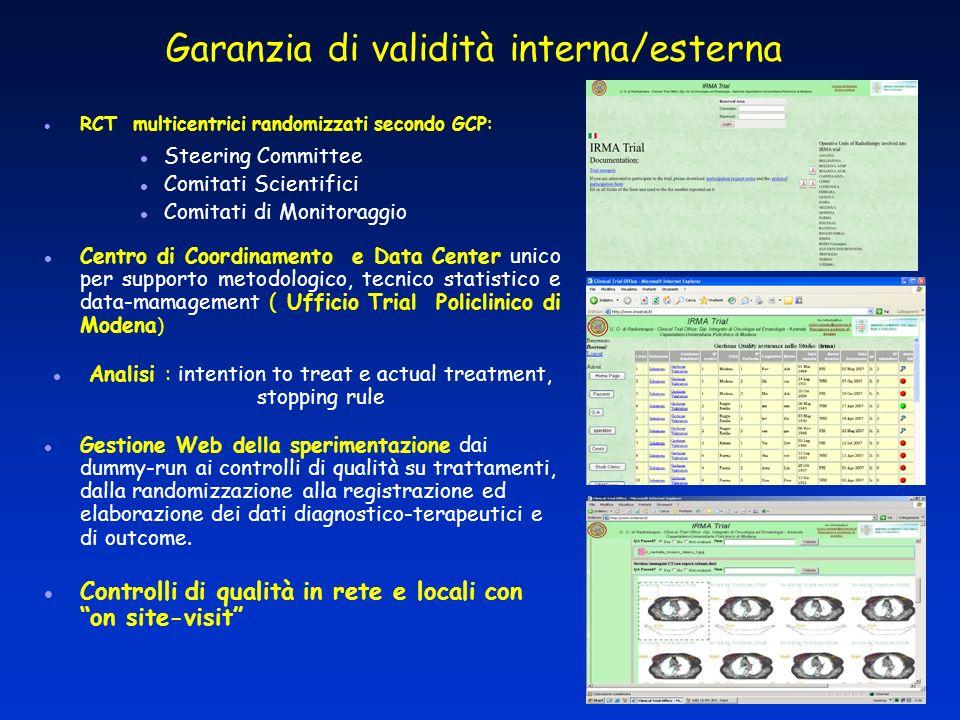Garanzia di validità interna/esterna