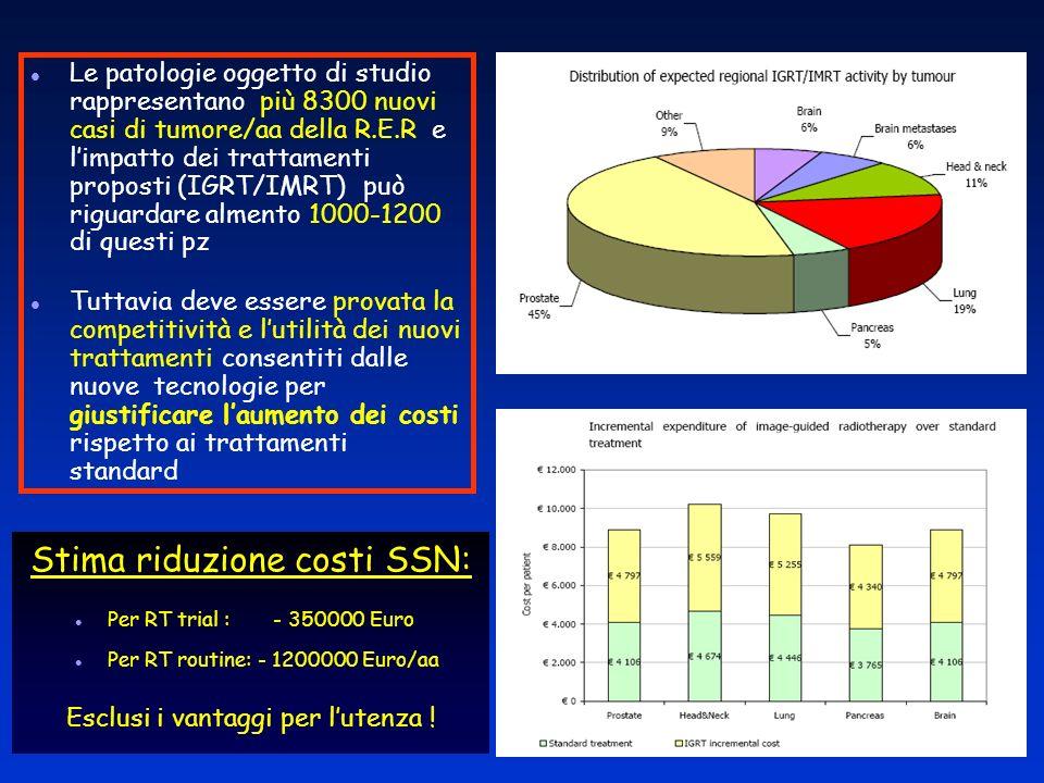 Stima riduzione costi SSN: