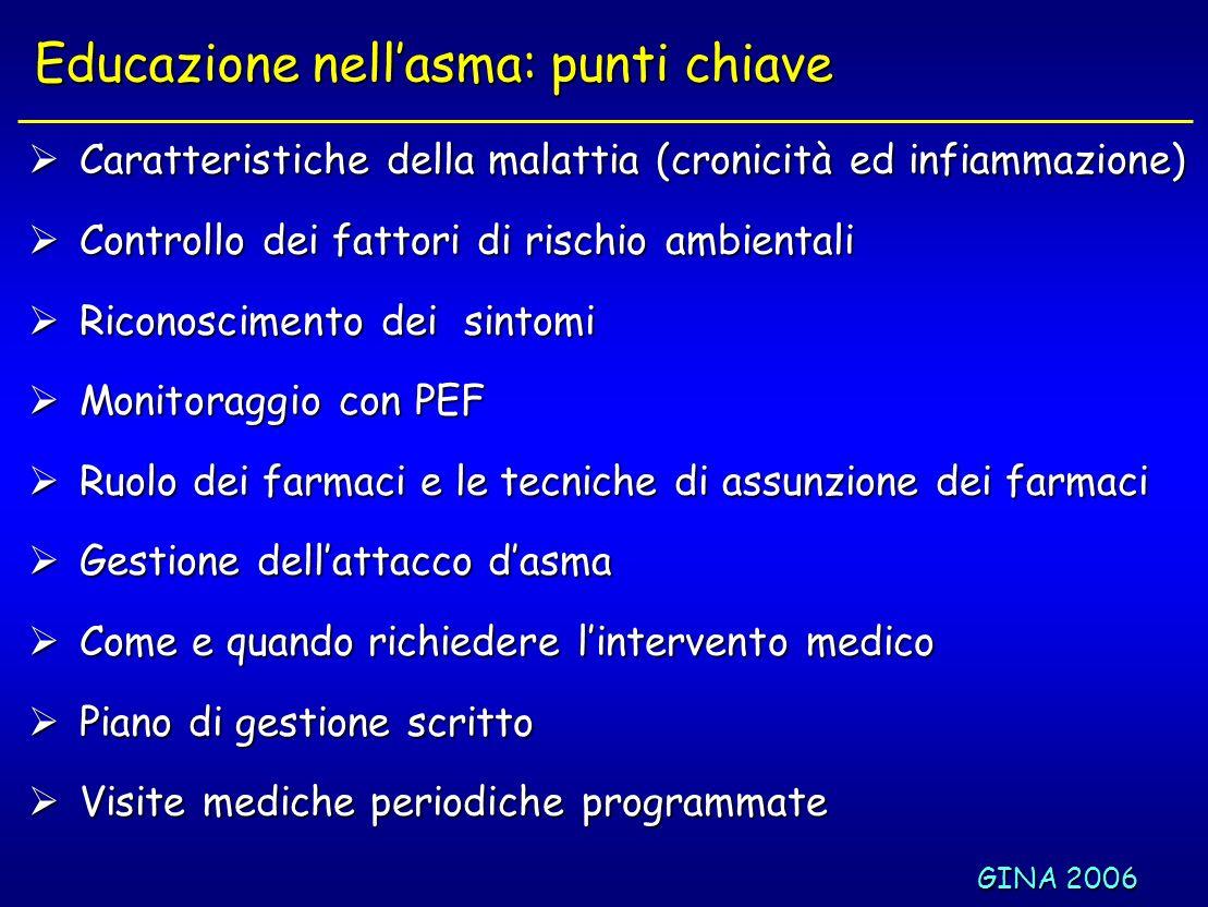 Educazione nell'asma: punti chiave