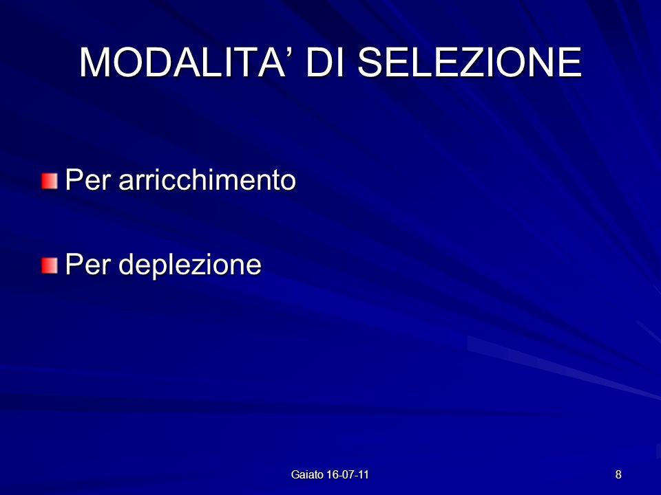 MODALITA' DI SELEZIONE