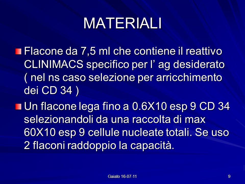 MATERIALI Flacone da 7,5 ml che contiene il reattivo CLINIMACS specifico per l' ag desiderato ( nel ns caso selezione per arricchimento dei CD 34 )