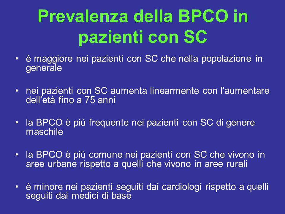 Prevalenza della BPCO in pazienti con SC
