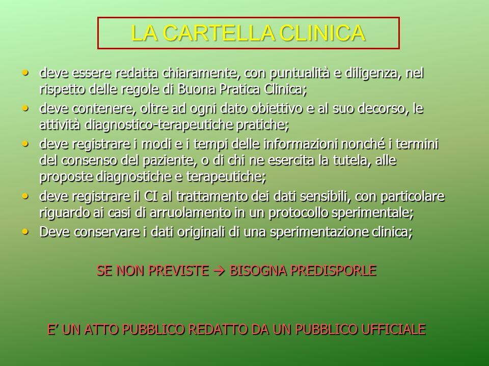 LA CARTELLA CLINICA deve essere redatta chiaramente, con puntualità e diligenza, nel rispetto delle regole di Buona Pratica Clinica;