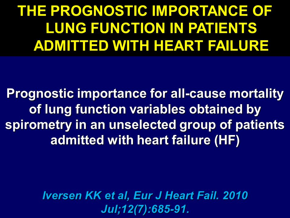 Iversen KK et al, Eur J Heart Fail. 2010 Jul;12(7):685-91.