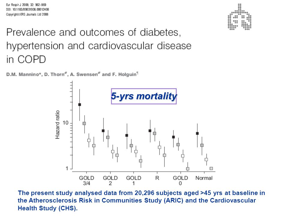5-yrs mortality The present study analysed data from 20,296 subjects aged >45 yrs at baseline in.