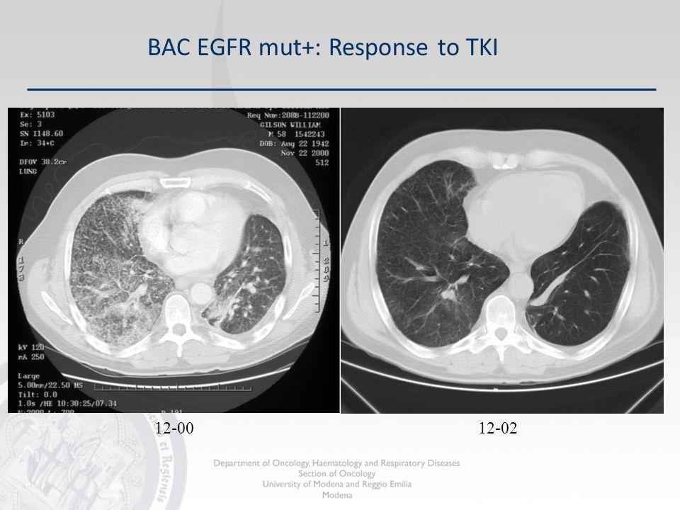 BAC EGFR mut+: Response to TKI