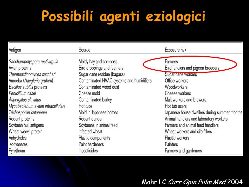 Possibili agenti eziologici