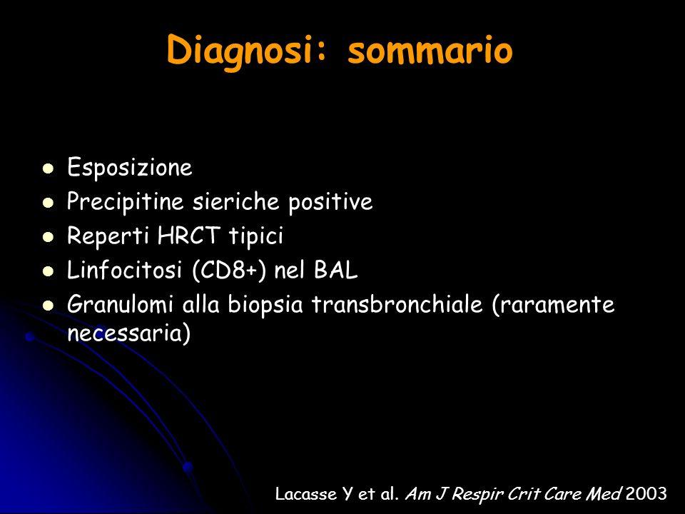 Diagnosi: sommario Esposizione Precipitine sieriche positive