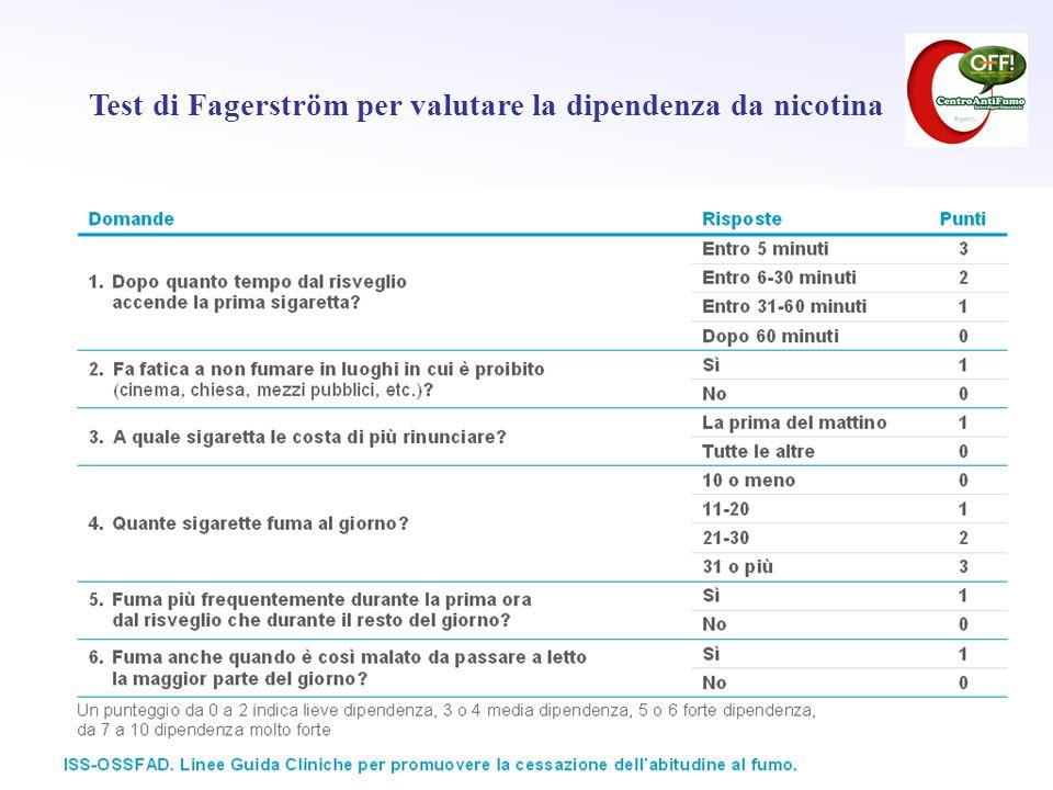 Test di Fagerström per valutare la dipendenza da nicotina