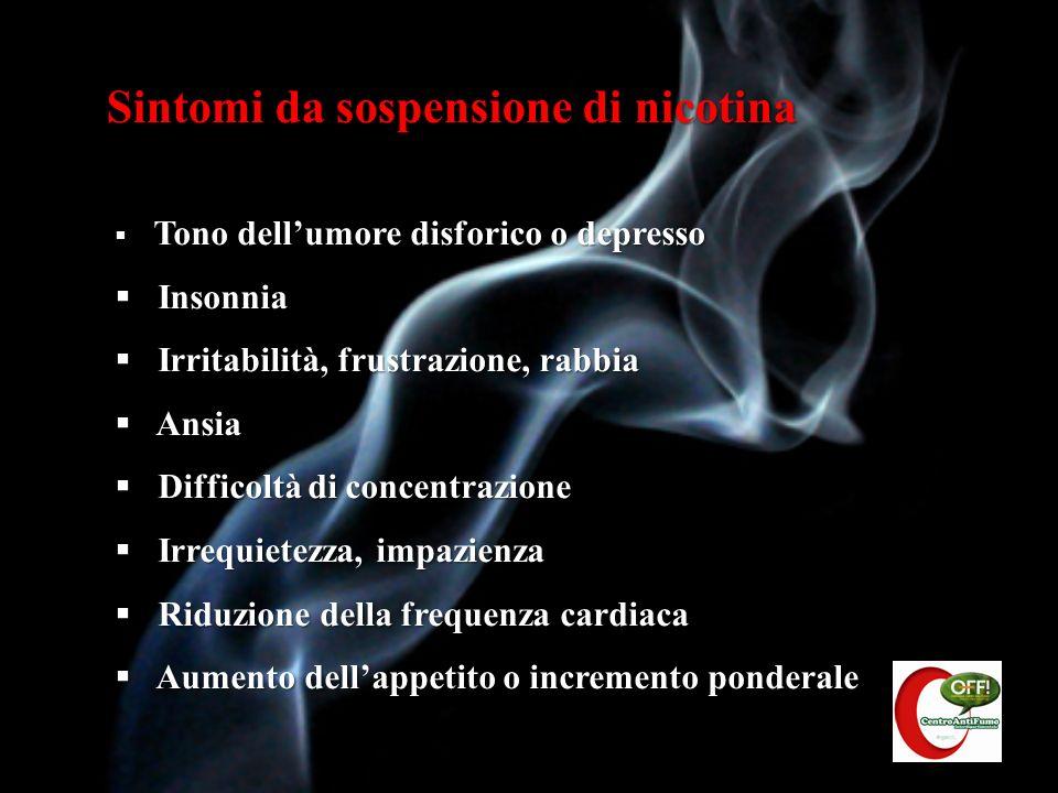 Sintomi da sospensione di nicotina
