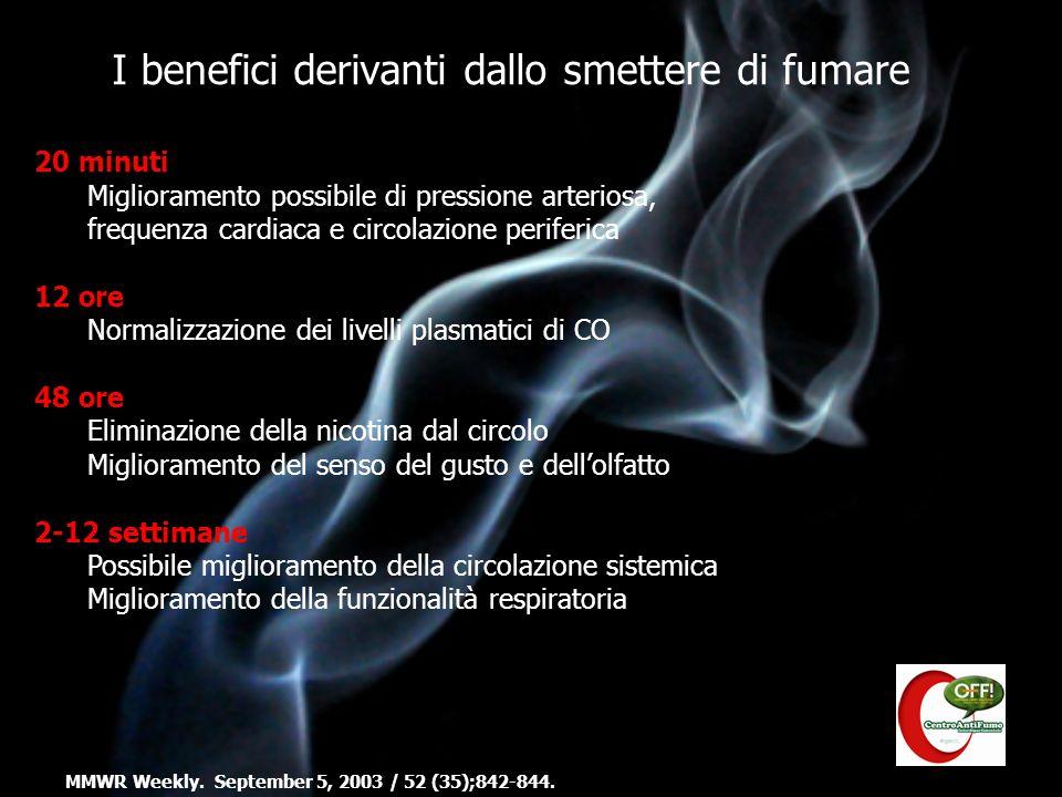 I benefici derivanti dallo smettere di fumare