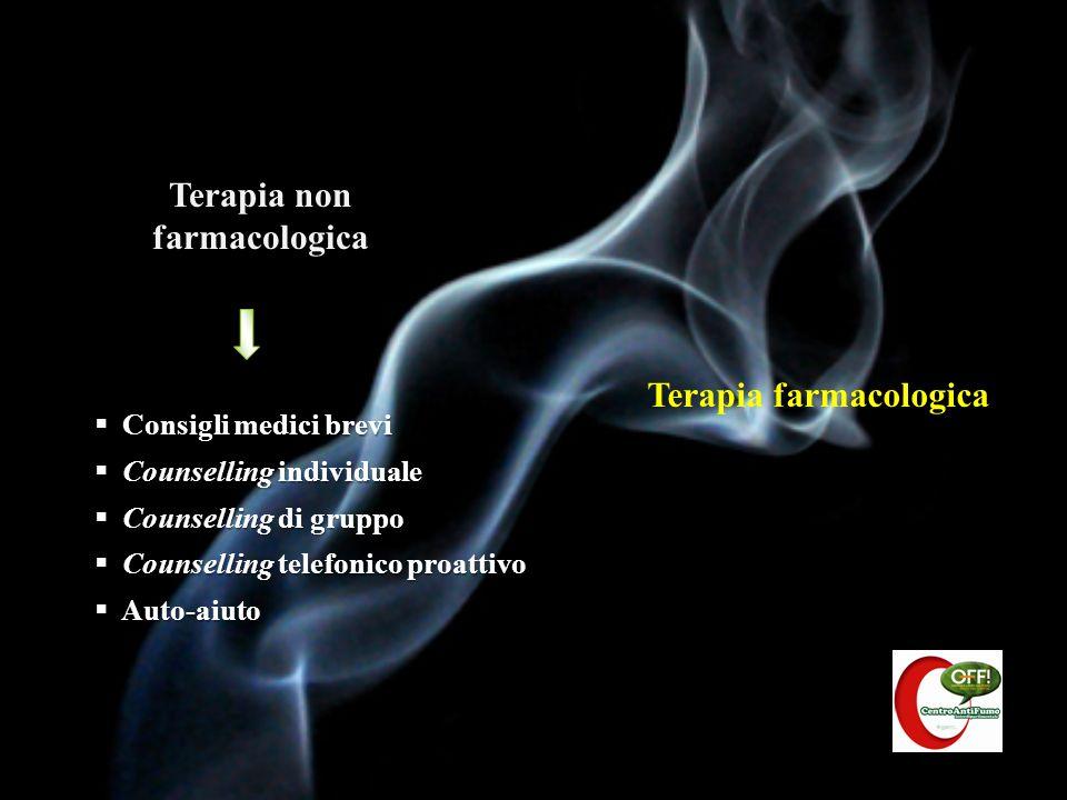 Terapia non farmacologica Terapia farmacologica