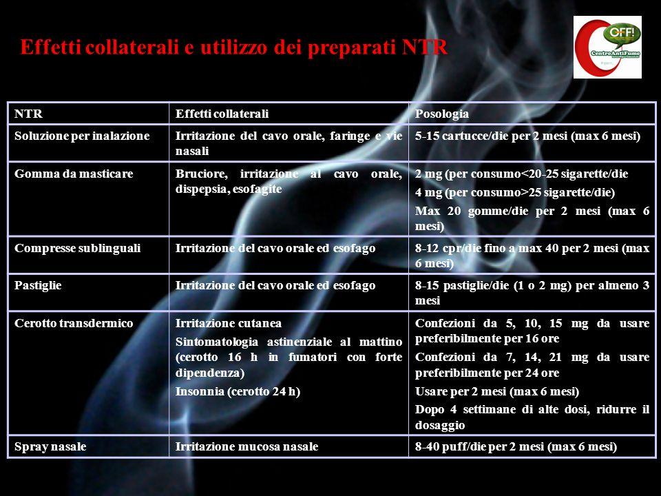 Effetti collaterali e utilizzo dei preparati NTR