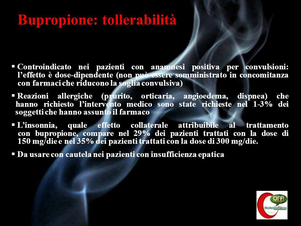 Bupropione: tollerabilità