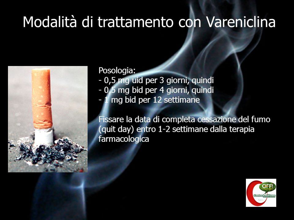 Modalità di trattamento con Vareniclina