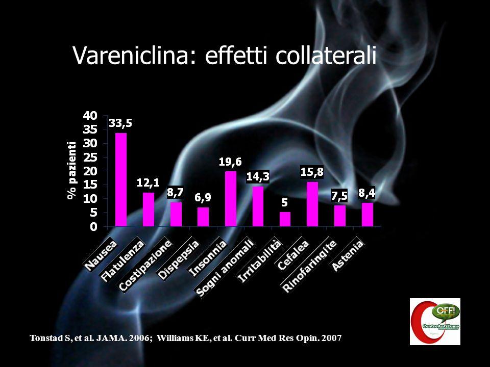 Vareniclina: effetti collaterali