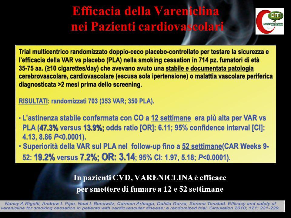 Efficacia della Vareniclina nei Pazienti cardiovascolari