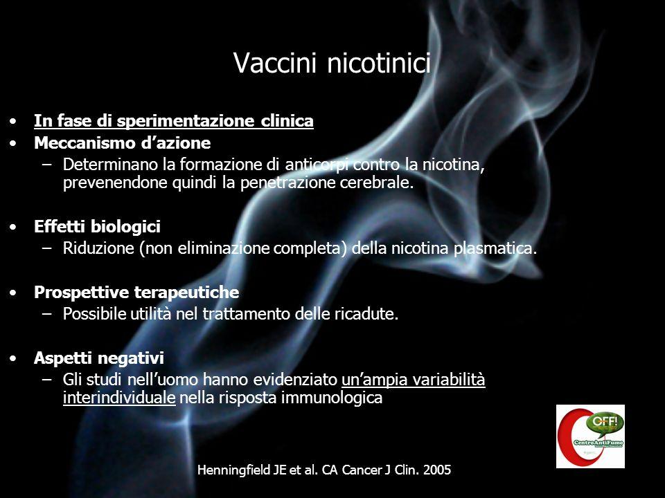 Vaccini nicotinici In fase di sperimentazione clinica