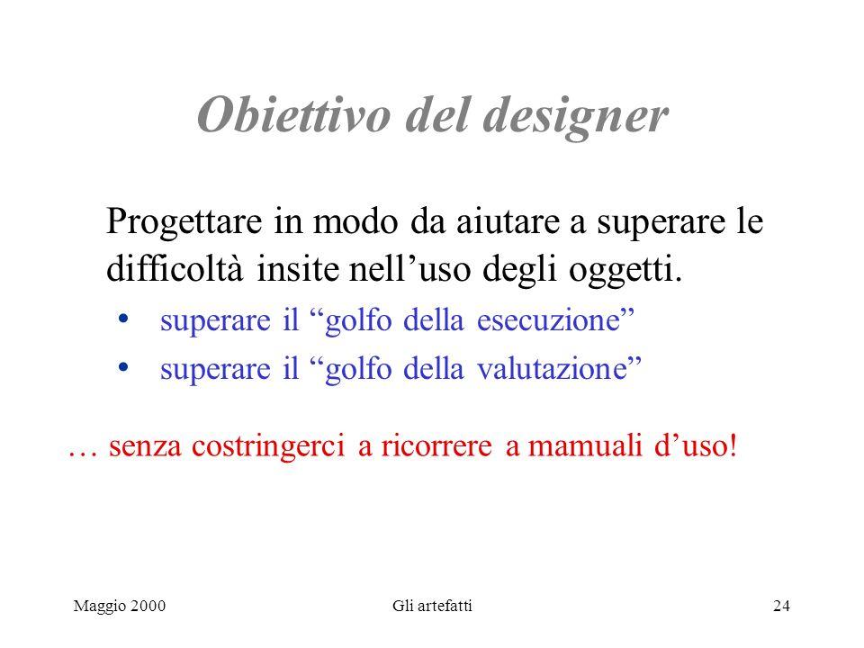 Obiettivo del designer