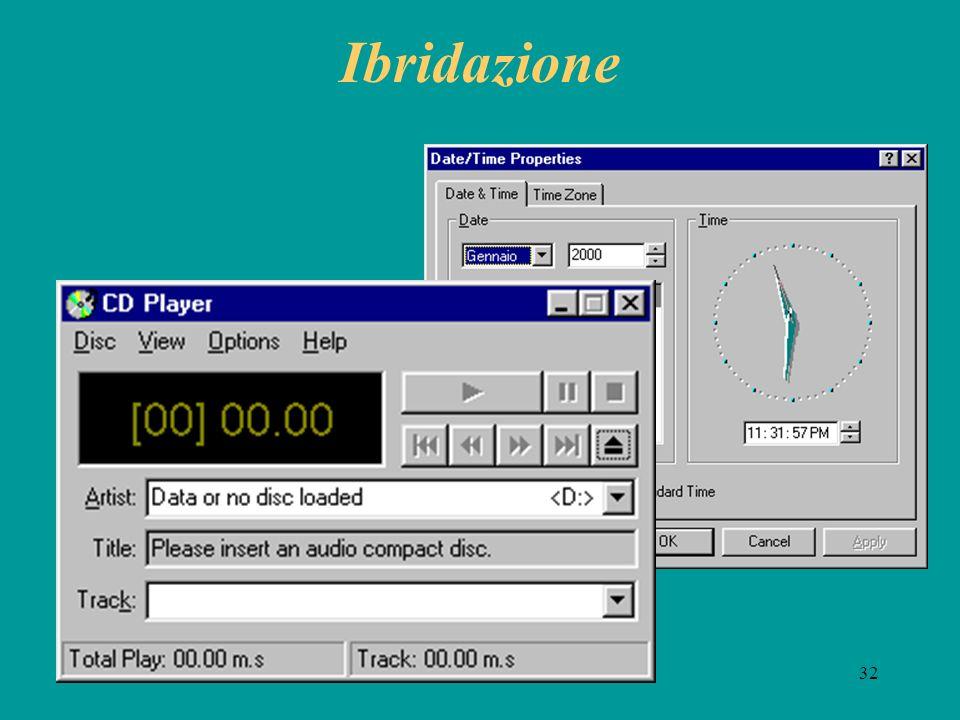 Progettare multimedia
