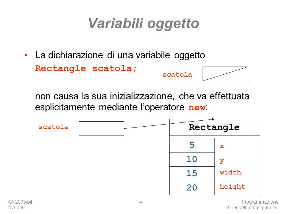 Variabili oggetto La dichiarazione di una variabile oggetto