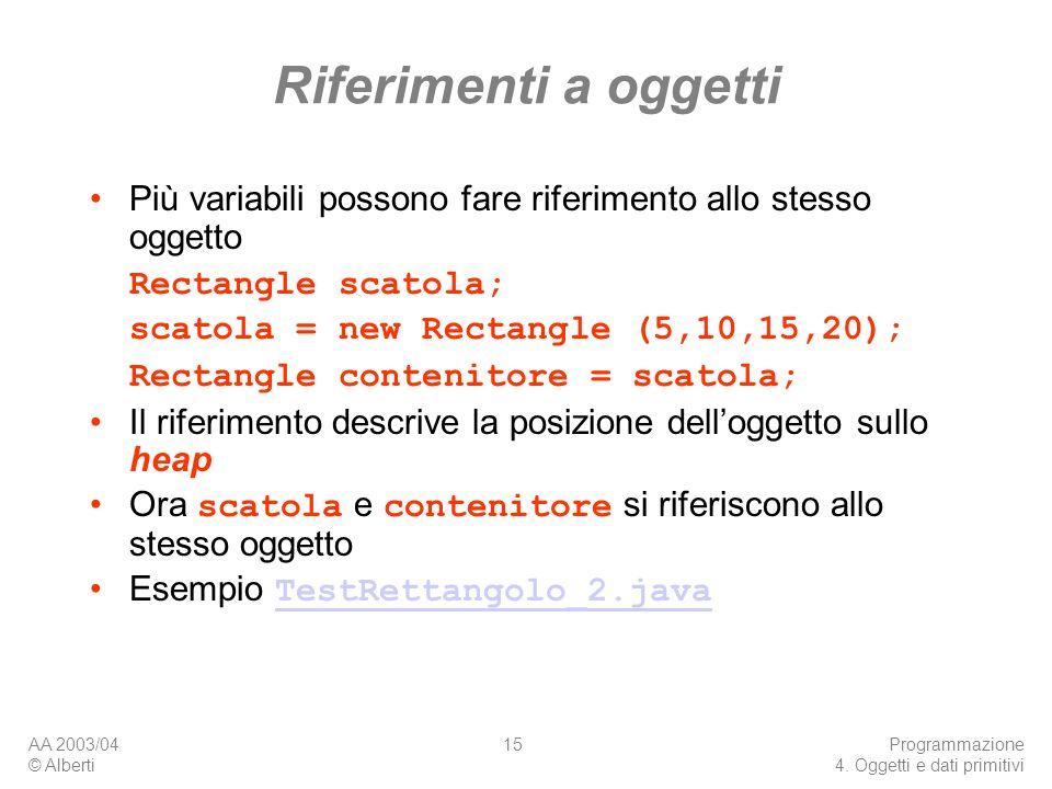 Riferimenti a oggetti Più variabili possono fare riferimento allo stesso oggetto. Rectangle scatola;