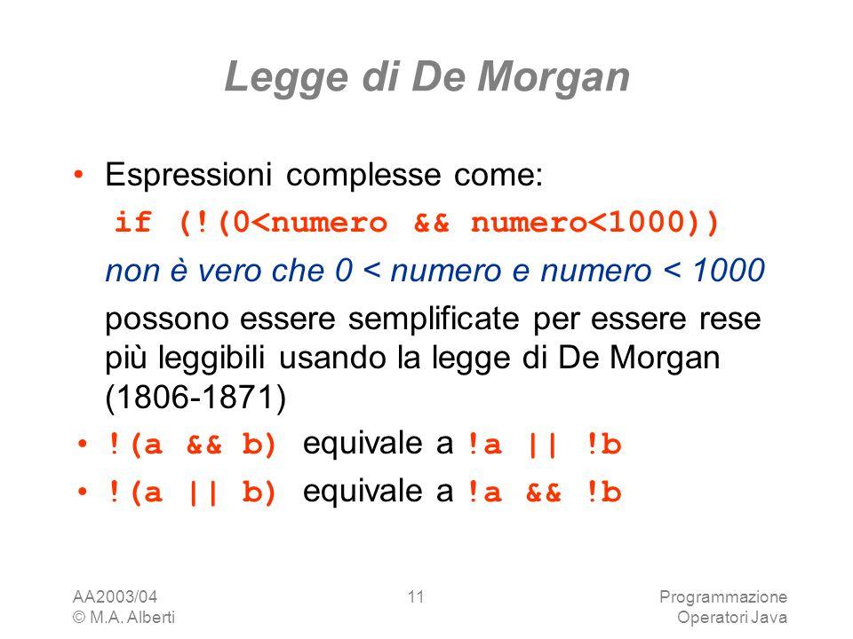 Legge di De Morgan Espressioni complesse come:
