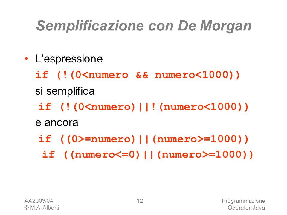 Semplificazione con De Morgan
