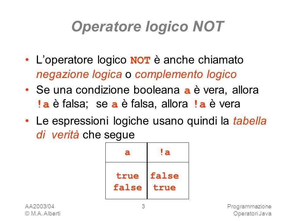 Operatore logico NOT L'operatore logico NOT è anche chiamato negazione logica o complemento logico.