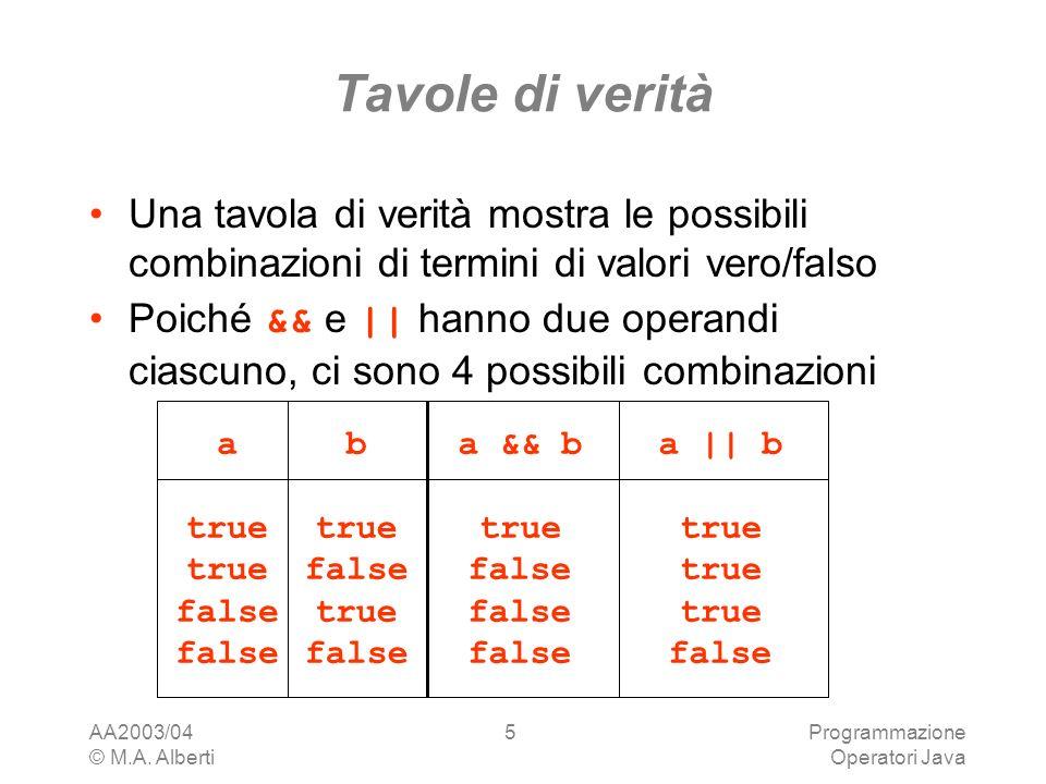 Tavole di verità Una tavola di verità mostra le possibili combinazioni di termini di valori vero/falso.
