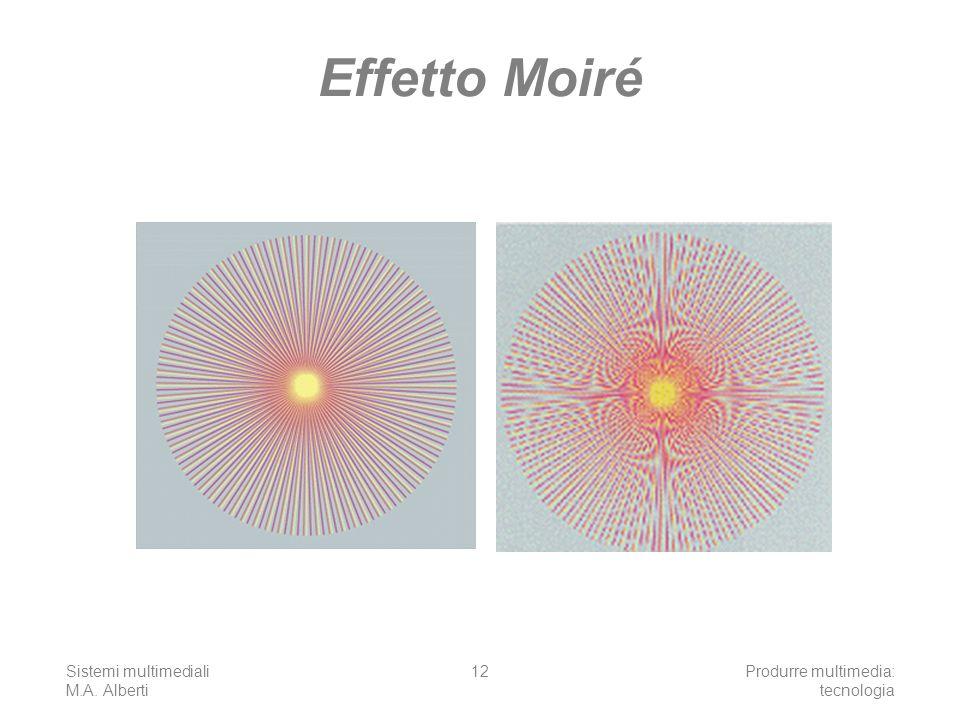 Effetto Moiré Sistemi multimediali M.A. Alberti Produrre multimedia: