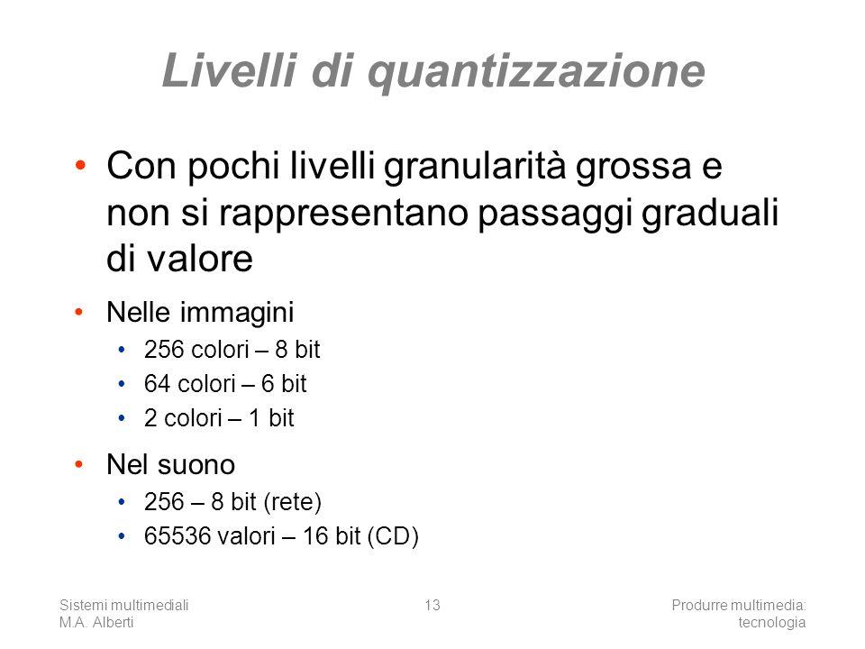 Livelli di quantizzazione