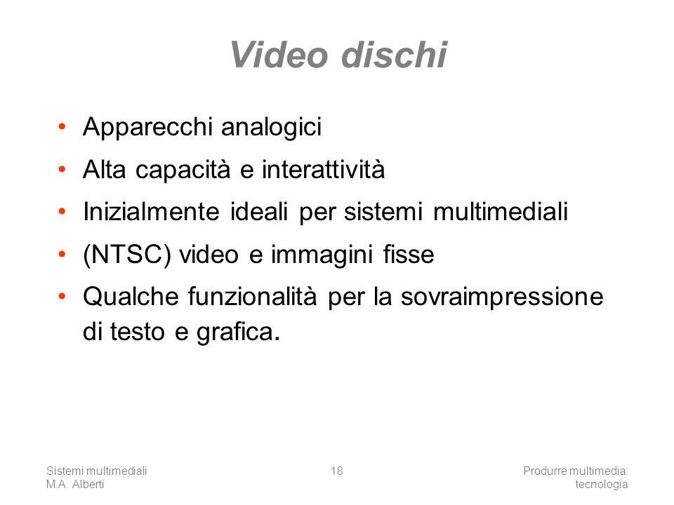 Video dischi Apparecchi analogici Alta capacità e interattività
