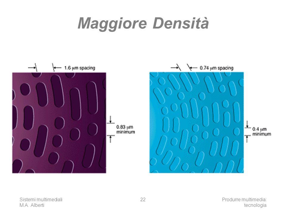 Maggiore Densità Sistemi multimediali M.A. Alberti