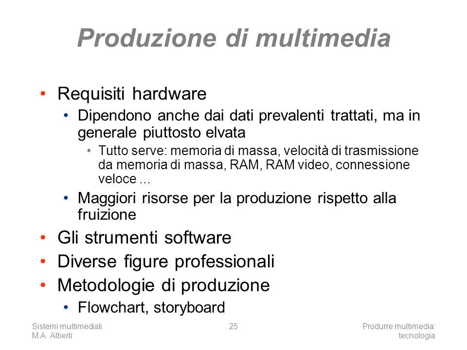 Produzione di multimedia