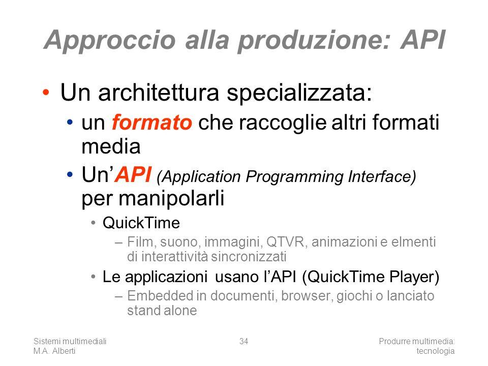 Approccio alla produzione: API