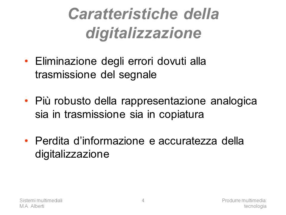 Caratteristiche della digitalizzazione
